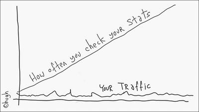 your-traffic.jpg