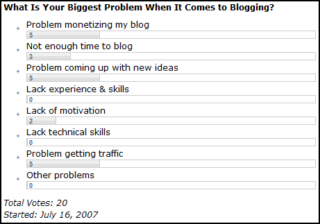 blogging-problem.PNG