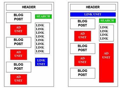 Blogtimize-775540.JPG