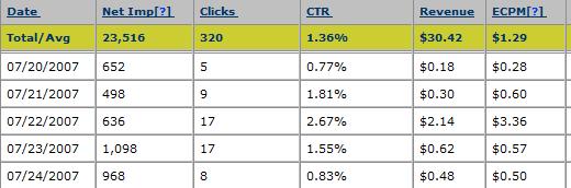kontera-stats.png