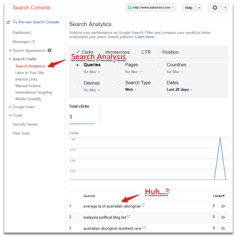 search analysis