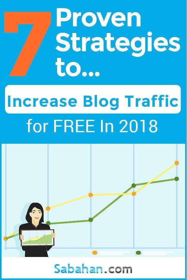 Increase blog traffic free