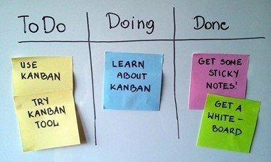 kanban task management