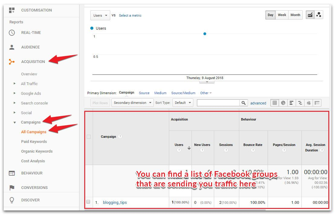 how to track traffic roi from facebook groups