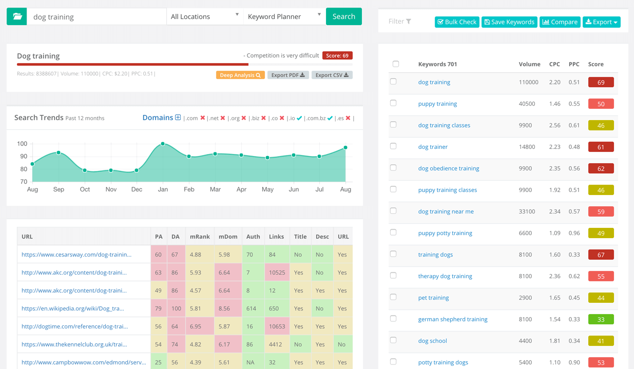 keysearch keyword research tool