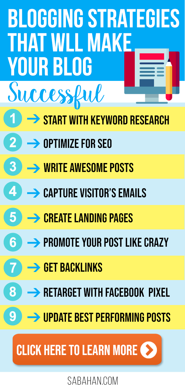 9 Successful Blogging Strategies to Get More Visitors in